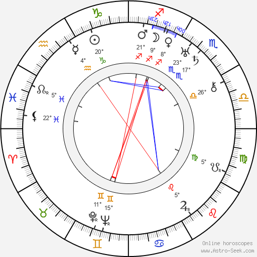George Houston birth chart, biography, wikipedia 2018, 2019