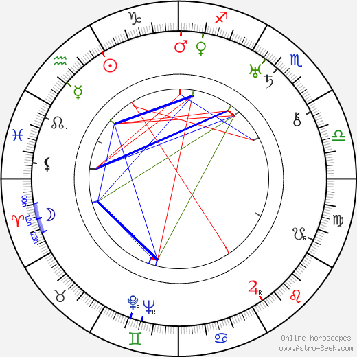 J. Carrol Naish astro natal birth chart, J. Carrol Naish horoscope, astrology