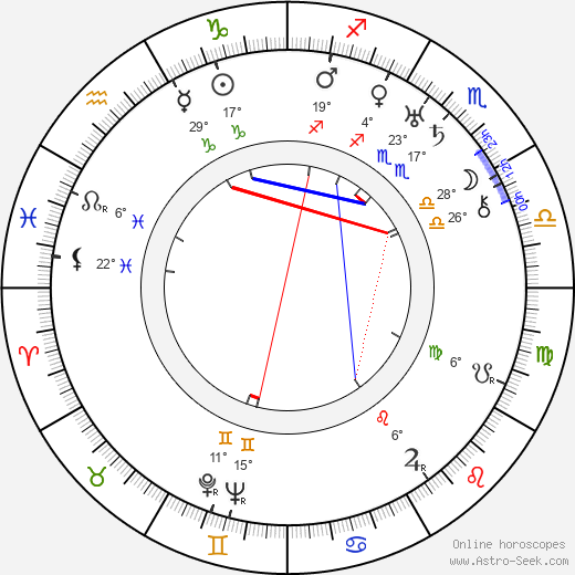 Jaromír Weinberger birth chart, biography, wikipedia 2019, 2020