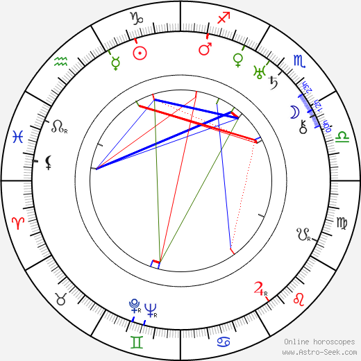Jaromír Weinberger astro natal birth chart, Jaromír Weinberger horoscope, astrology