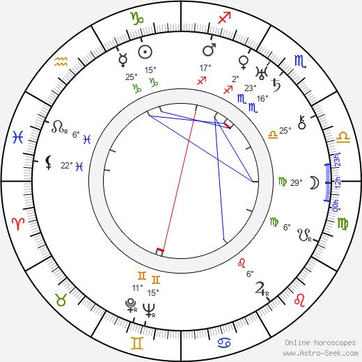 Lydia Johnson birth chart, biography, wikipedia 2020, 2021