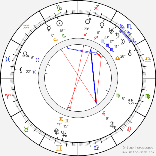 Stepan Shagaida birth chart, biography, wikipedia 2019, 2020