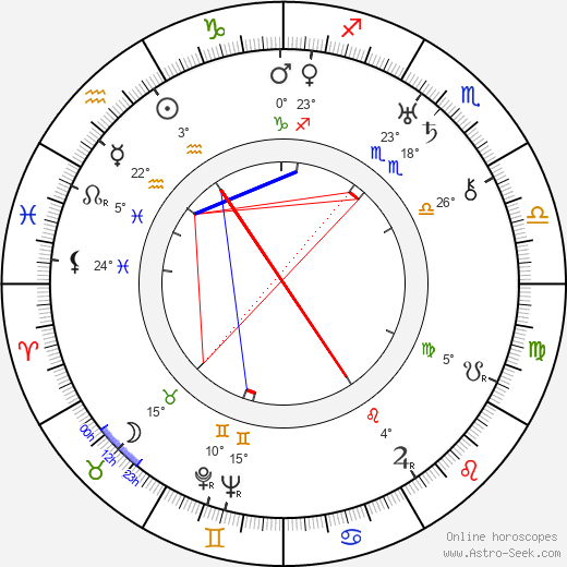Yasuji Murata birth chart, biography, wikipedia 2019, 2020