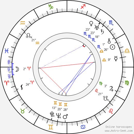 Karel Degl birth chart, biography, wikipedia 2019, 2020
