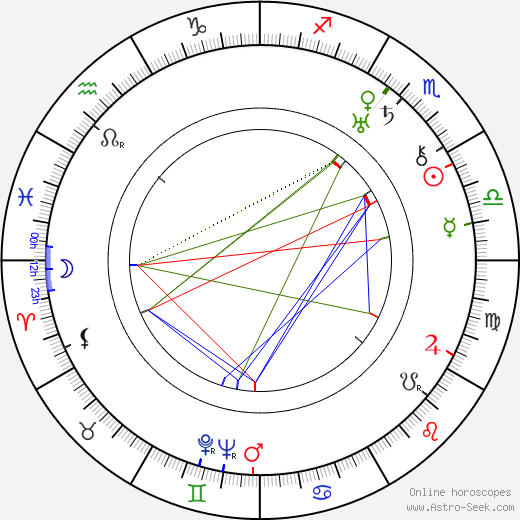 Karel Degl astro natal birth chart, Karel Degl horoscope, astrology