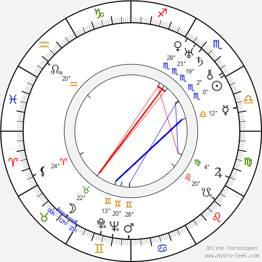 Lilyan Tashman birth chart, biography, wikipedia 2018, 2019