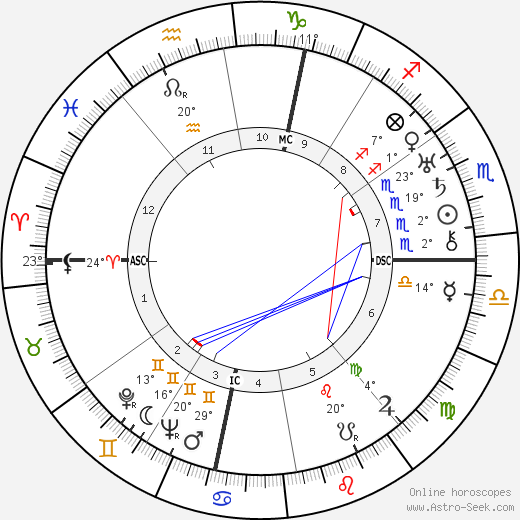 Luigi Pavese birth chart, biography, wikipedia 2019, 2020