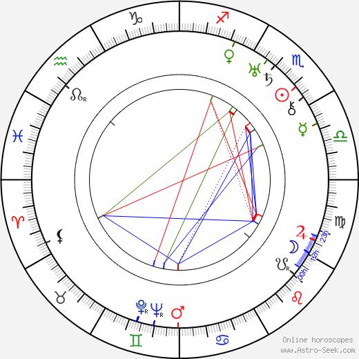 Sergei Alekseyev tema natale, oroscopo, Sergei Alekseyev oroscopi gratuiti, astrologia