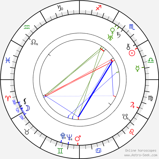 Yevgeni Shvarts tema natale, oroscopo, Yevgeni Shvarts oroscopi gratuiti, astrologia