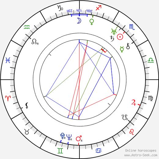 Karel Špelina tema natale, oroscopo, Karel Špelina oroscopi gratuiti, astrologia