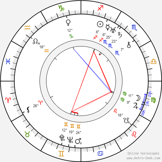 Lilia Skala birth chart, biography, wikipedia 2019, 2020