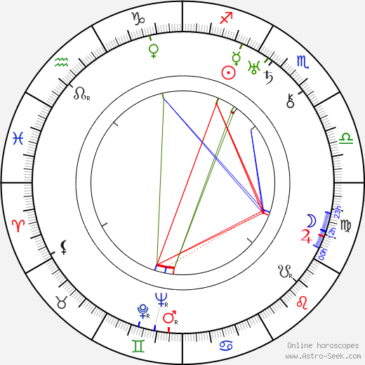 Lilia Skala astro natal birth chart, Lilia Skala horoscope, astrology