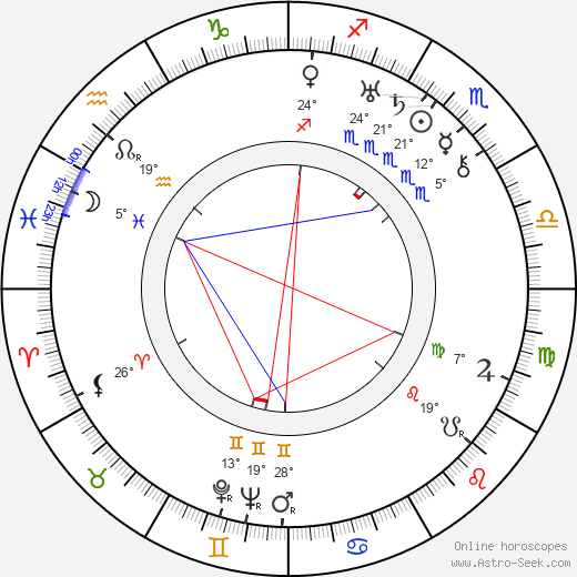 Marcelle Hainia birth chart, biography, wikipedia 2019, 2020