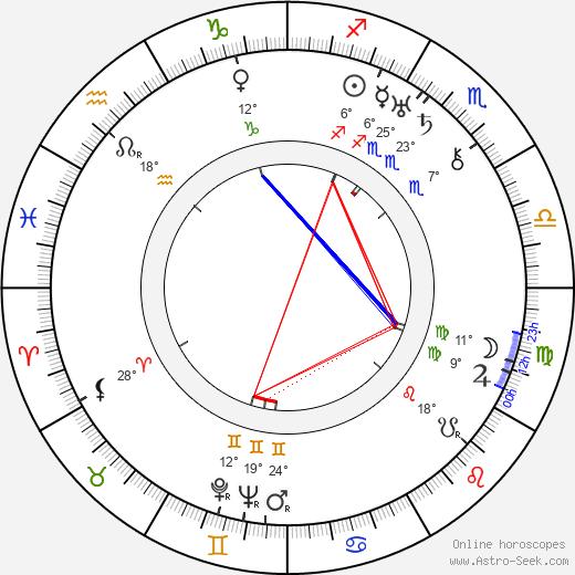 Otto Graf birth chart, biography, wikipedia 2019, 2020