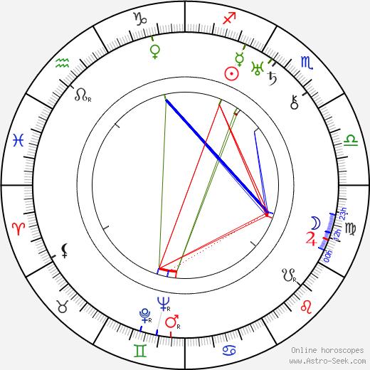 Otto Graf astro natal birth chart, Otto Graf horoscope, astrology