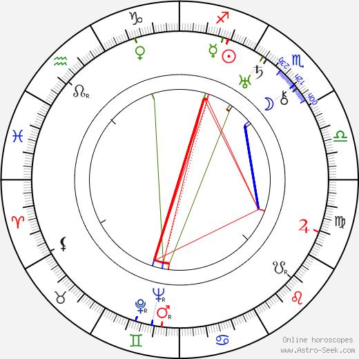Alfred L. Werker astro natal birth chart, Alfred L. Werker horoscope, astrology