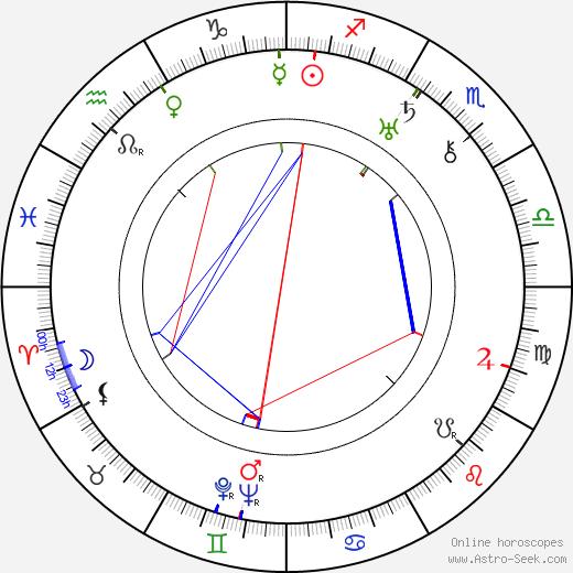 Bert Haines tema natale, oroscopo, Bert Haines oroscopi gratuiti, astrologia