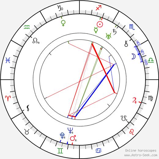 Georgy Zhukov tema natale, oroscopo, Georgy Zhukov oroscopi gratuiti, astrologia