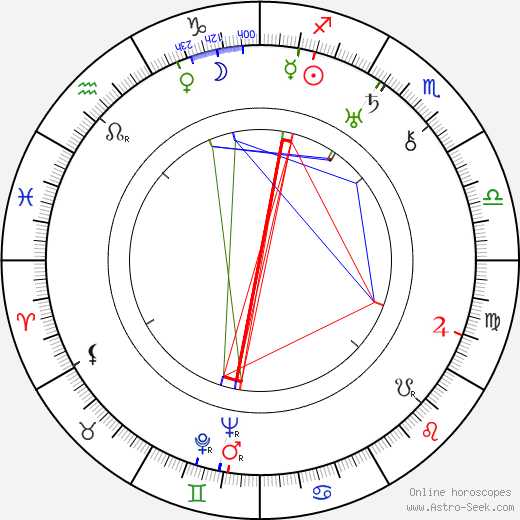 Ira Gershwin tema natale, oroscopo, Ira Gershwin oroscopi gratuiti, astrologia