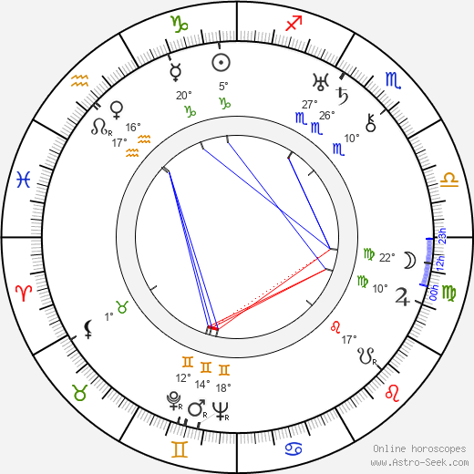 Karl Brown birth chart, biography, wikipedia 2020, 2021