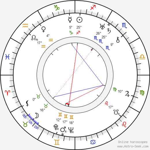 Norbert Brodine birth chart, biography, wikipedia 2018, 2019