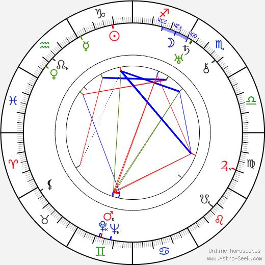 Philip Stevenson tema natale, oroscopo, Philip Stevenson oroscopi gratuiti, astrologia