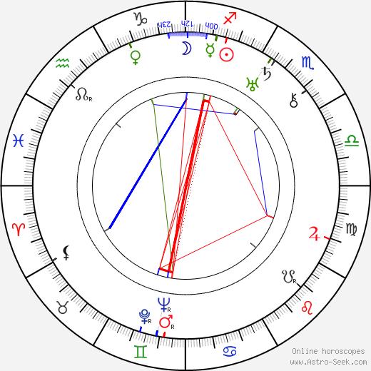 Stuart Heisler birth chart, Stuart Heisler astro natal horoscope, astrology