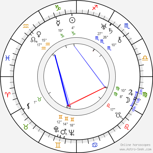 Walter F. Fichelscher birth chart, biography, wikipedia 2018, 2019