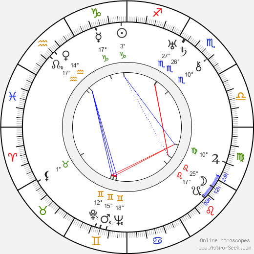 Wladyslaw Jarema birth chart, biography, wikipedia 2018, 2019