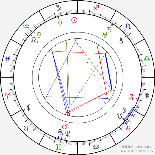 Wladyslaw Jarema tema natale, oroscopo, Wladyslaw Jarema oroscopi gratuiti, astrologia