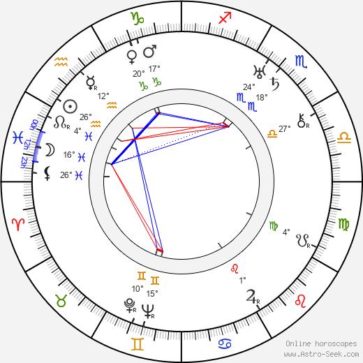 Arthur Shields birth chart, biography, wikipedia 2019, 2020