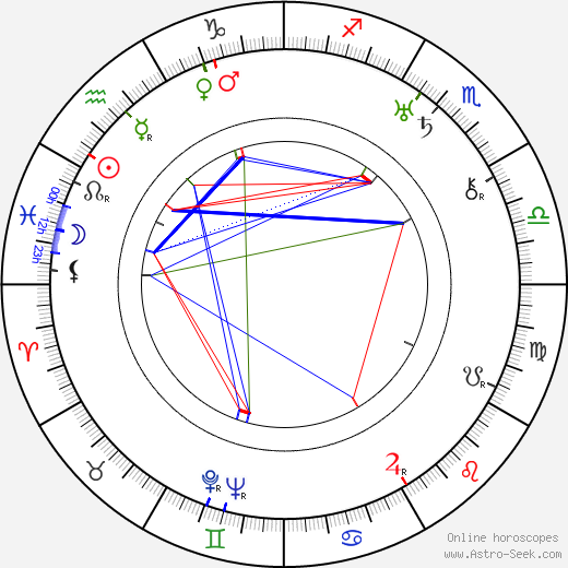 Arthur Shields birth chart, Arthur Shields astro natal horoscope, astrology
