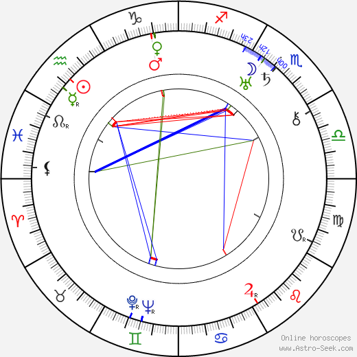 Brooks Benedict tema natale, oroscopo, Brooks Benedict oroscopi gratuiti, astrologia
