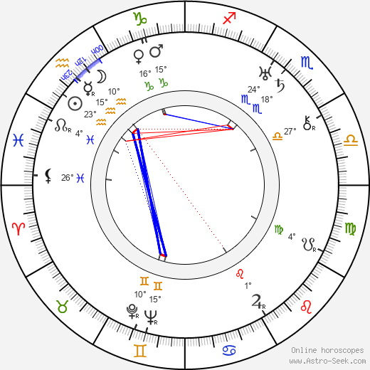 Charles G. Booth birth chart, biography, wikipedia 2018, 2019