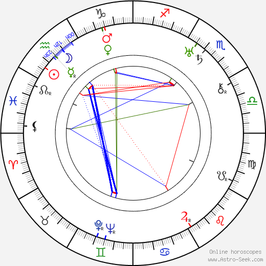 Charles G. Booth astro natal birth chart, Charles G. Booth horoscope, astrology