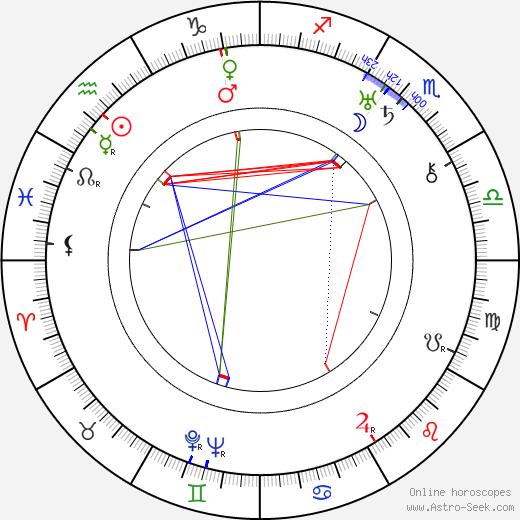 Jay Wilsey tema natale, oroscopo, Jay Wilsey oroscopi gratuiti, astrologia
