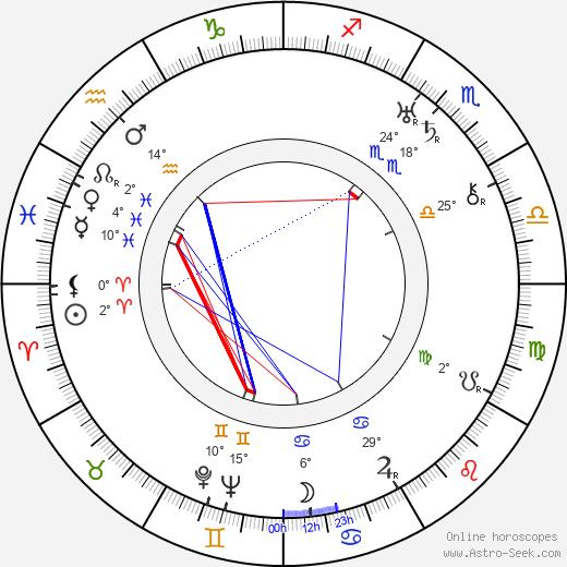 Fern Emmett birth chart, biography, wikipedia 2018, 2019