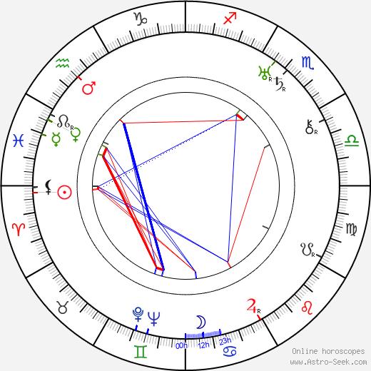 Fern Emmett astro natal birth chart, Fern Emmett horoscope, astrology