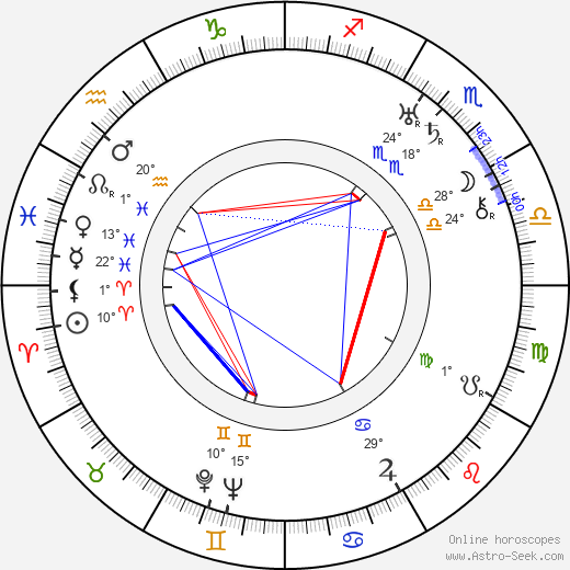 Henri Chomette birth chart, biography, wikipedia 2019, 2020