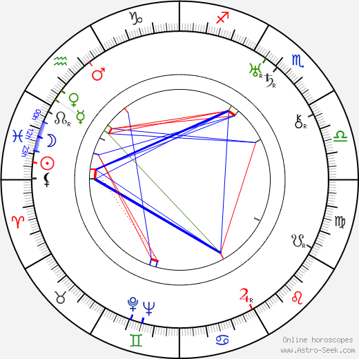 Jacques Daroy tema natale, oroscopo, Jacques Daroy oroscopi gratuiti, astrologia