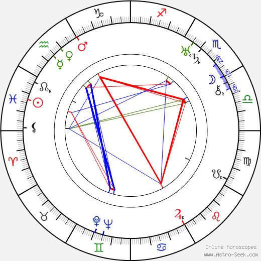 Willie Fung tema natale, oroscopo, Willie Fung oroscopi gratuiti, astrologia