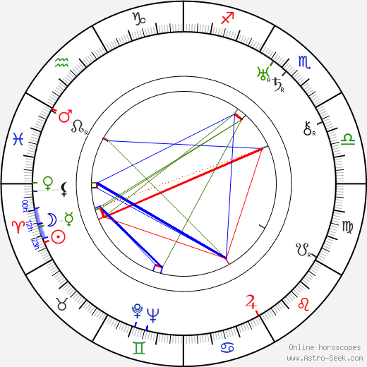 Hal Taggart birth chart, Hal Taggart astro natal horoscope, astrology