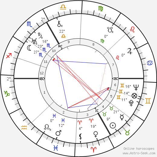 Tristan Tzara tema natale, biography, Biografia da Wikipedia 2020, 2021