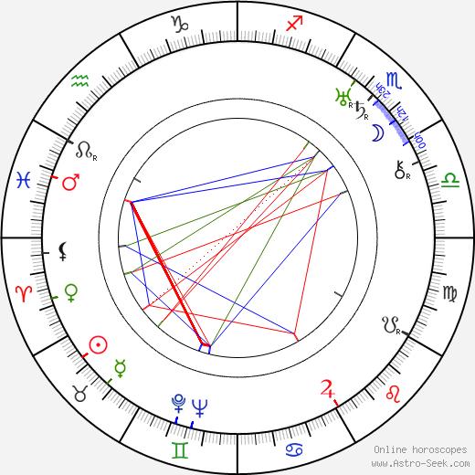 Valo Nihtilä astro natal birth chart, Valo Nihtilä horoscope, astrology