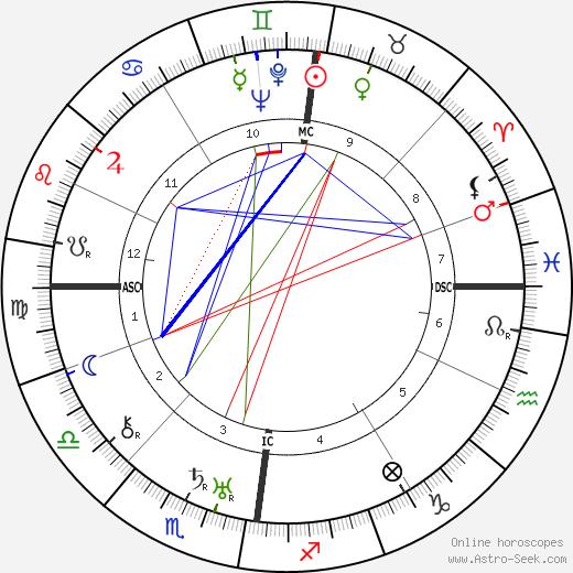 Cyril Fagan день рождения гороскоп, Cyril Fagan Натальная карта онлайн