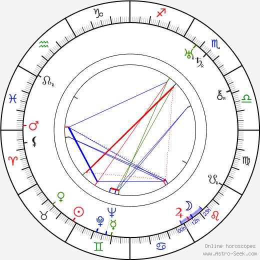 Hans Fischerkoesen tema natale, oroscopo, Hans Fischerkoesen oroscopi gratuiti, astrologia