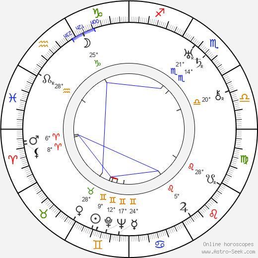 Howard Hawks birth chart, biography, wikipedia 2019, 2020