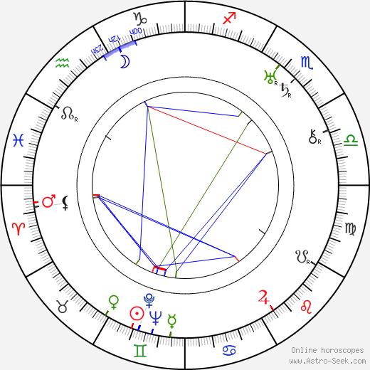 Howard Hawks astro natal birth chart, Howard Hawks horoscope, astrology