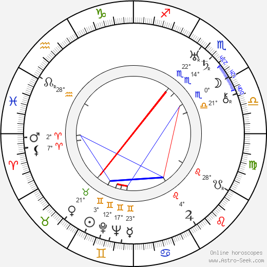 Jaro Hykman birth chart, biography, wikipedia 2019, 2020