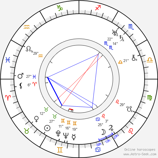 Ruth Donnelly birth chart, biography, wikipedia 2018, 2019